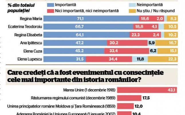 SEPTEMBRIE 2013 – ROMÂNII ȘI ISTORIA (Partea a II-a)