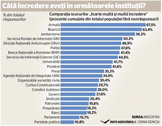 SEPTEMBRIE 2014 – INCREDEREA IN INSTITUTII