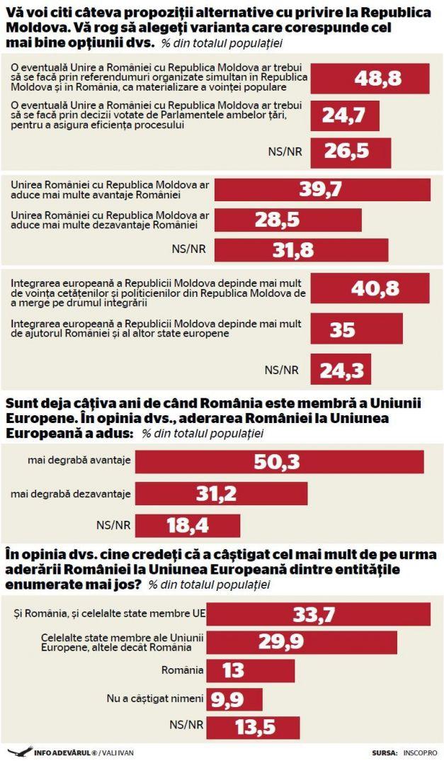 APRILIE 2016 – REPUBLICA MOLDOVA. ADERAREA ROMÂNIEI LA UE