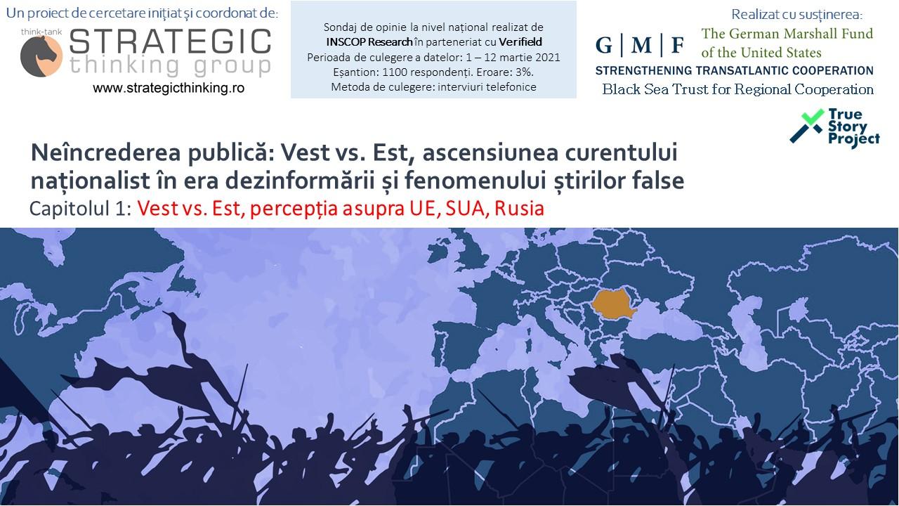 22 martie 2021 – Neîncrederea publică: Vest vs. Est, ascensiunea curentului naționalist în era dezinformării și fenomenului știrilor false. CAPITOLUL I Vest vs. Est, percepția asupra UE, SUA, Rusia