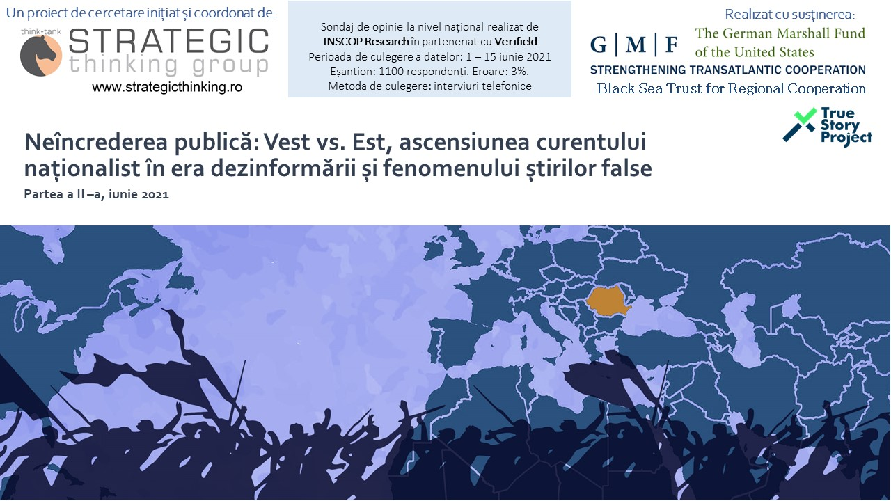 IUNIE 2021 – Neîncrederea publică: Vest vs. Est, ascensiunea curentului naționalist în era dezinformării și fenomenului știrilor false – Partea a II-a. Capitolul 1: Vest vs Est.  Încrederea în țări și lideri internaționali